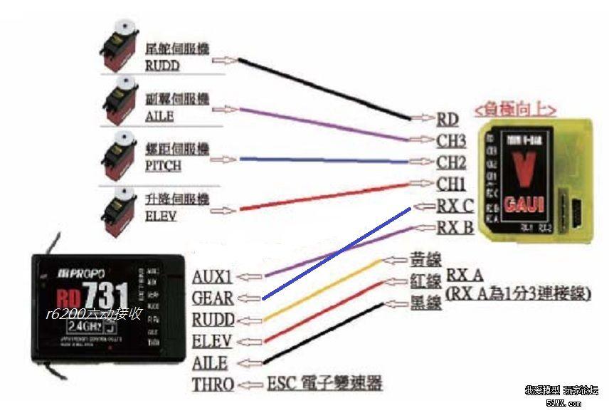 ar6200六动接收 与黑kbar如何接线?求解